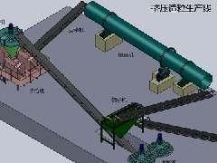 对辊挤压造粒工艺流程图