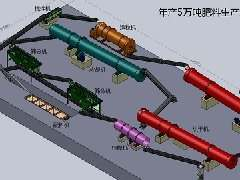 复混肥造粒工艺流程图